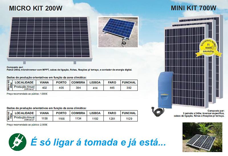 Micro kit de 200 W e Mini kit de 700 W